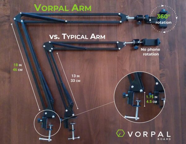 vorpal arm comparison